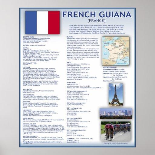 French Guiana Print
