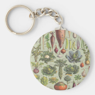 French Guide To The Garden Basic Round Button Keychain