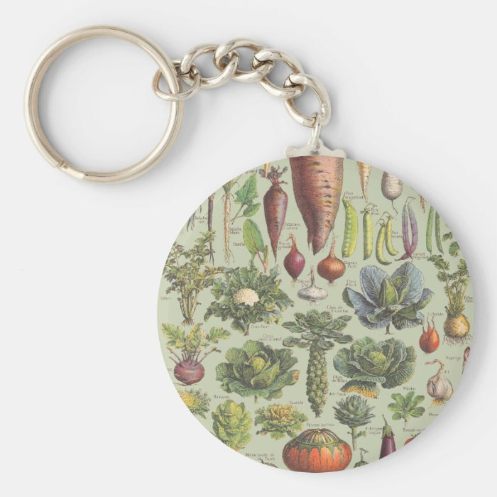 French Guide To The Garden Keychain Zazzle
