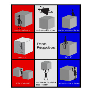 French Prepositions Poster