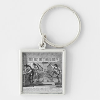 French printing press, 1642 key chains