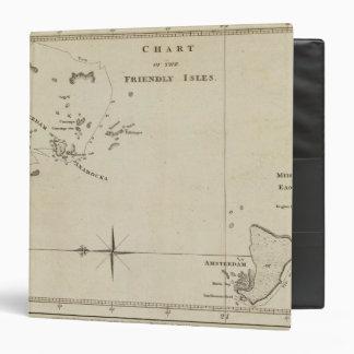 Friendly Isles Vinyl Binder