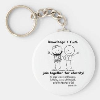 Friends for Eternity Keychain