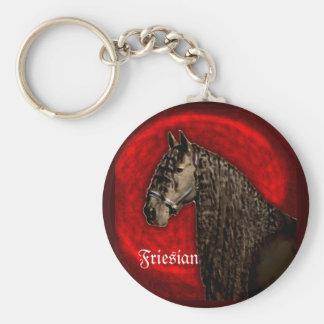 Friesian Portrait Basic Round Button Keychain