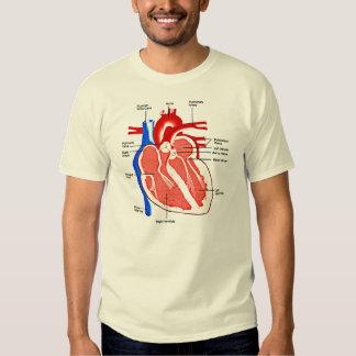 Friki de la anatomía del corazón remera