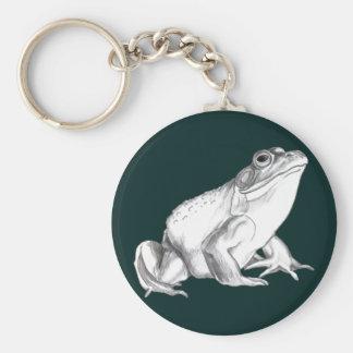 Frog Art Keychain Bullfrog Keychains Frog Gifts