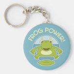 Frog Power Keychain