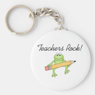 Frog Teachers Rock Keychain
