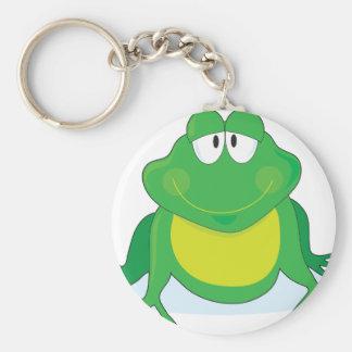 Froggie Llaveros Personalizados