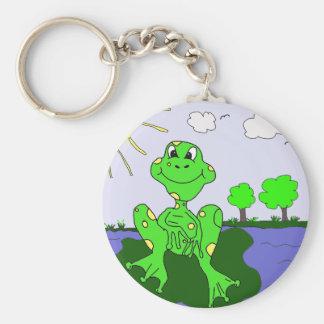 froggypic keychain