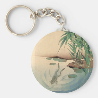 Frogs in a Pond, Japanese Art circa 1800s Keychain