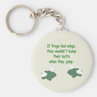 FrogsWings… Llavero Redondo Tipo Pin