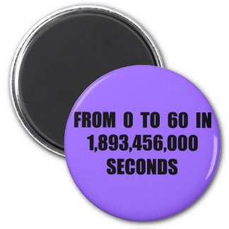 From  0 to 60 in seconds 2 inch round magnet