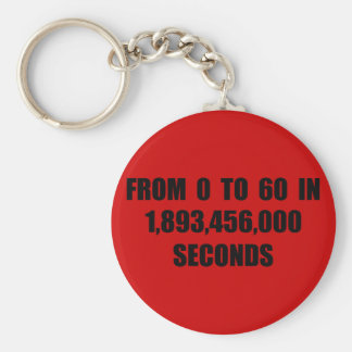 From  0 to 60 in seconds basic round button keychain