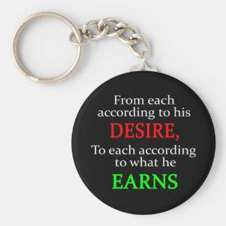 From Each...Keychains Basic Round Button Keychain