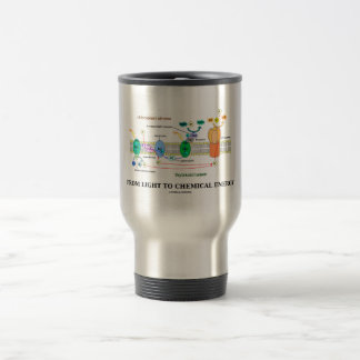 From Light To Chemical Energy (Photosynthesis) Travel Mug