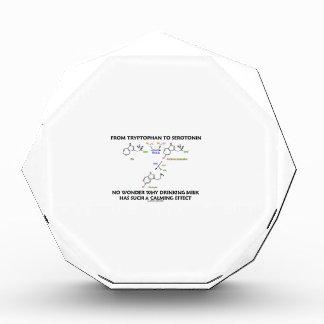 From Tryptophan To Serotonin (Chemistry Humor) Awards
