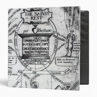 Frontispiece,  'The Saints Everlasting Rest' 3 Ring Binder