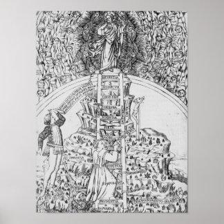 Frontispiece to 'Il Monte Sancto di Dio', 1477 Poster