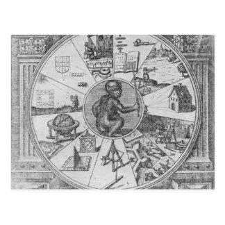 Frontispiece to Robert Fludd's Utriusque Postcard
