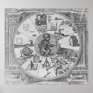 Frontispiece to Robert Fludd's Utriusque Poster