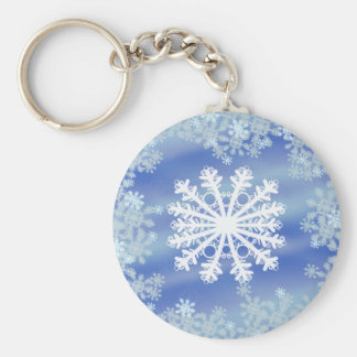 Frosted Edges III Keychain
