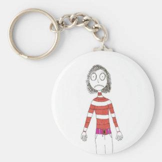 Frowny Stitch Keychain