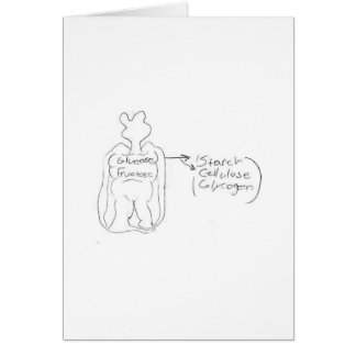 Fructose Greeting Cards