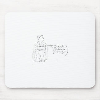 Fructose Mouse Pad
