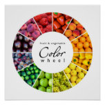 Fruit and vegetable color wheel (12 colors) print