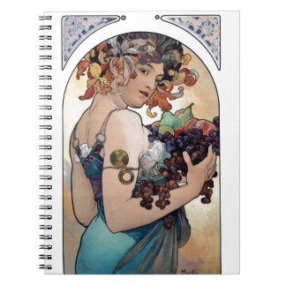 Fruit by Alfons Mucha 1897 Note Book