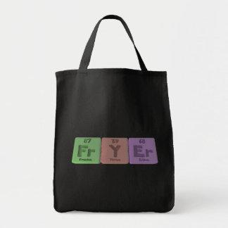 Fryer-Fr-Y-Er-Francium-Yttrium-Erbium.png Bolsas