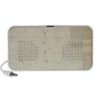FryingPan Shoals, Cape Fear River Mp3 Speaker