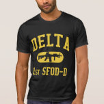 Fuerza de delta playera