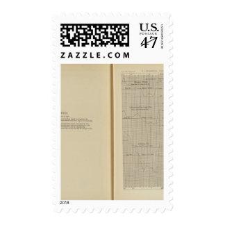 Fuerza diurnal del diagrama del vapor sello postal