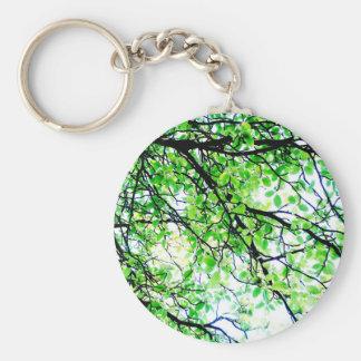 Full of Green Basic Round Button Keychain