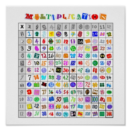 Fun Colorful Multiplication Table Posters