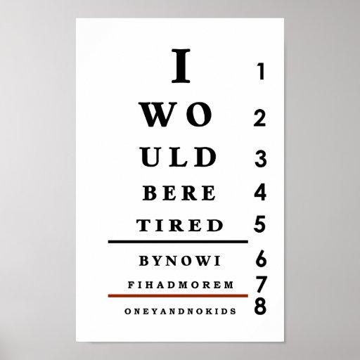 Fun Eye Chart Wall Poster