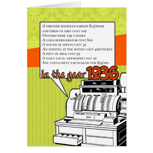 Fun Facts Birthday – Cost of Living in 1936 Card