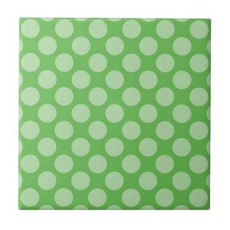 Fun Trendy Green Polka Dots Pattern on Green Tile