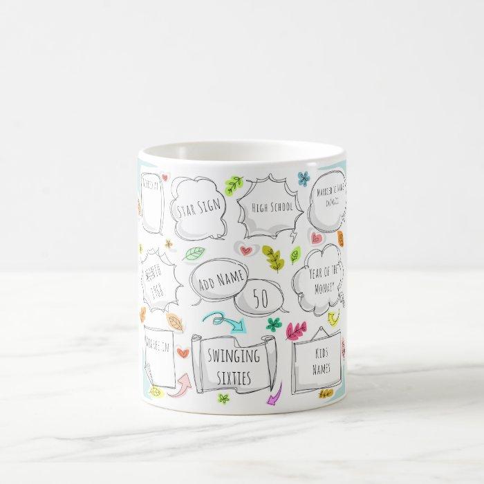 FUN year born THIS IS YOUR LIFE add MILESTONES Coffee Mug