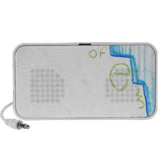 Func of E Travel Speaker