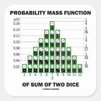 Función de masa de probabilidad de la suma de dos pegatina cuadrada
