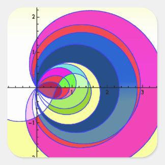 Función de zeta de Riemann yellow.png Colcomanias Cuadradass