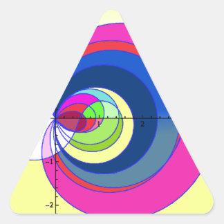 Función de zeta de Riemann yellow.png Pegatinas De Trianguladas