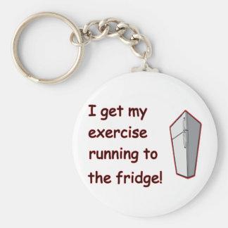 Funcionamiento al refrigerador llavero