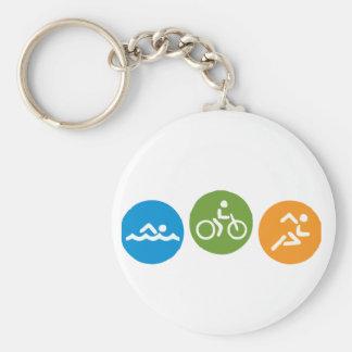 Funcionamiento de la bici de la nadada llaveros