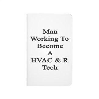 Funcionamiento del hombre a hacer una tecnología cuaderno