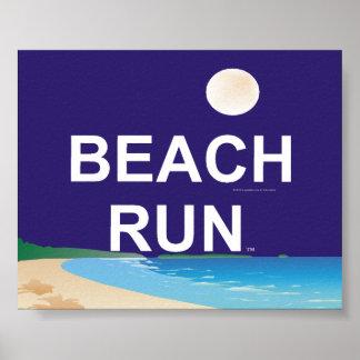 Funcionamiento SUPERIOR de la playa Posters