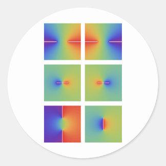 Funciones trigonométricas inversas complejas pegatina redonda
